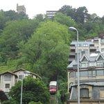 Funicular del monte Igueldo