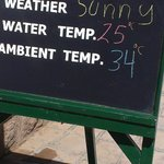 Useful information by the pool
