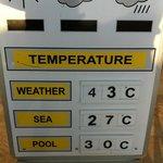 Temperature July