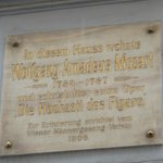 Mozarthaus sign