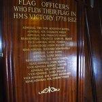 Aboard HMS Victory