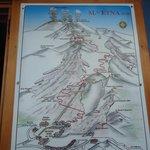 mapa da escalada ao Etna