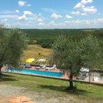 Photo of Villa Gloria