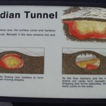 Indian Tunnel is the longest of the caves