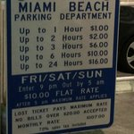 Preços do estacionamento na 16 Street