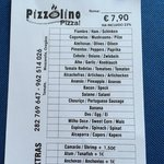 The €7.90 Pizza