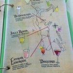 Seven Mile Beach Bar - Drink Menu (Page 2)