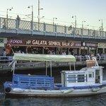 Рестораны Галатского моста.