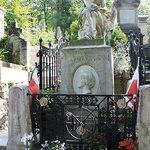 Túmulo de Chopin