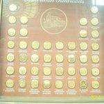 Conductors Buttons various railroads