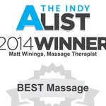 Voted Best Massage in Indianapolis!