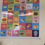 Разные вкусы мороженого