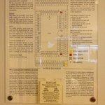 6th Floor Diagram/Map