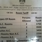 Tariff as on Oct-2014)