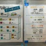 Photo of Ishigakijima Hotel Artbox