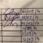 Cloakroom check sheet