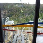 Skyrail at Katoomba.