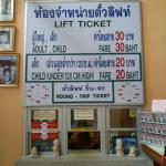ticket price