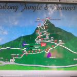 Map of Mt Santubong - copy fr internet