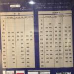 Bilde fra Hachioji Hotel New Grand