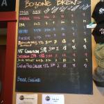 Bozone Brewery