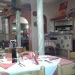 Inside La Piazza