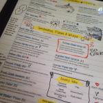Old school notebook styled menu