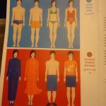 code vestimentaire