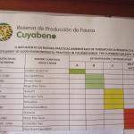 Environmental rating