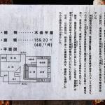 「日光市郷土資料館 仲附の旅籠」看板