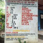 Foto de El Valle Panama Hot Springs