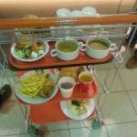 Photo of Globus Restaurant