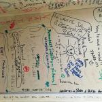 The walls and the ceiling of the restaurant are covered by hundreds of testimonials of the visit