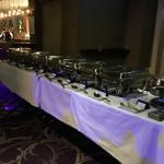 We can cater for large or small functions