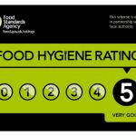 recent food hygiene ratings