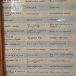 "Hilarious posting in the public area of the Inn - ""What the British Say/What the British Mean"""