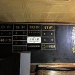 Photo of Apartment10F, Taipei Main Station