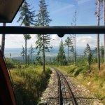 Stary Smokovec–Hrebienok funicular