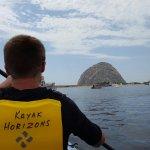 Kayak Horizons