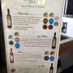 Wine list price
