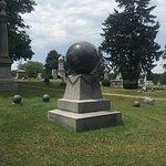 Granite Revolving Ball