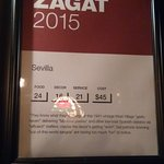 Zagat 2015 and 2016 Awardee