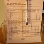 Preisliste Minibar