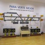 Photo of Museo del Aeropuerto de Malaga