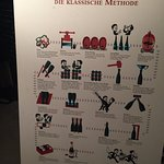 How sparkling wine is done
