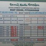 Boating fare