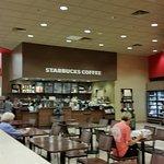 Location inside Target