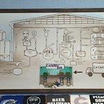 Foto de The Cayman Islands Brewery