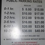 Parking price.