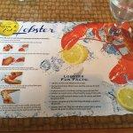 Photo of Lobstahs